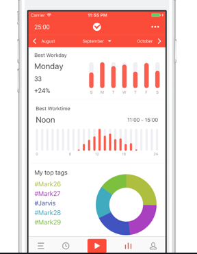 Time tracking apps 3