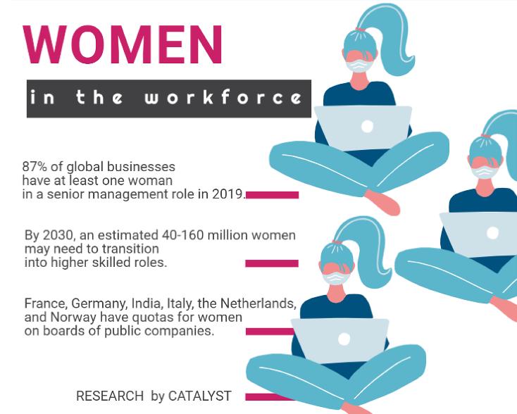 women in workforce tmetric blog image