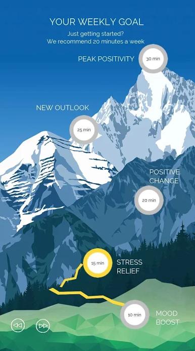 personal zen app screenshot